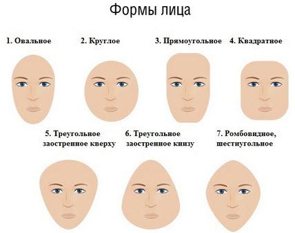 Какие лица существуют